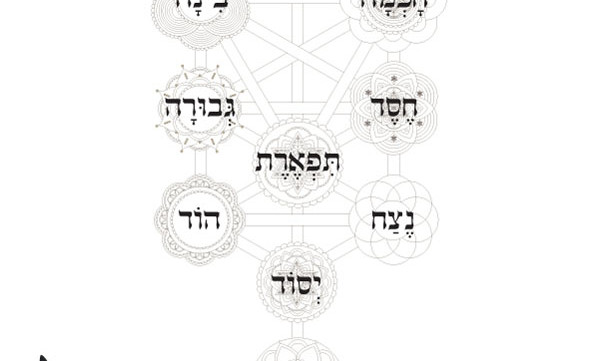 graphic relating to Tree of Life Printable identified as Tree of Daily life-Judaic Kabbalah-Coloring web site-Jewish Kabbalist