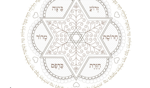 passover plate template printable pesach seder plates coloring passover art hebrew haggadah song jewish mandala art project instant download