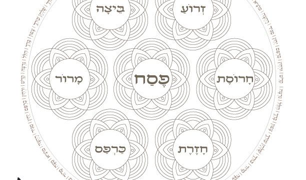 Passover Plate Template Printable-Pesach Seder plates Coloring-Passover Art-Hebrew Haggadah Blessings-Jewish Art Projects-INSTANT DOWNLOAD