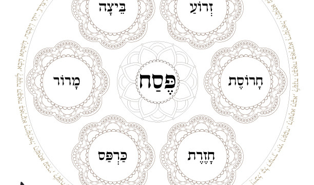 graphic relating to Printable Seder Plate named Pover Coloring Reserve-5 Seder Plates Templates Printables