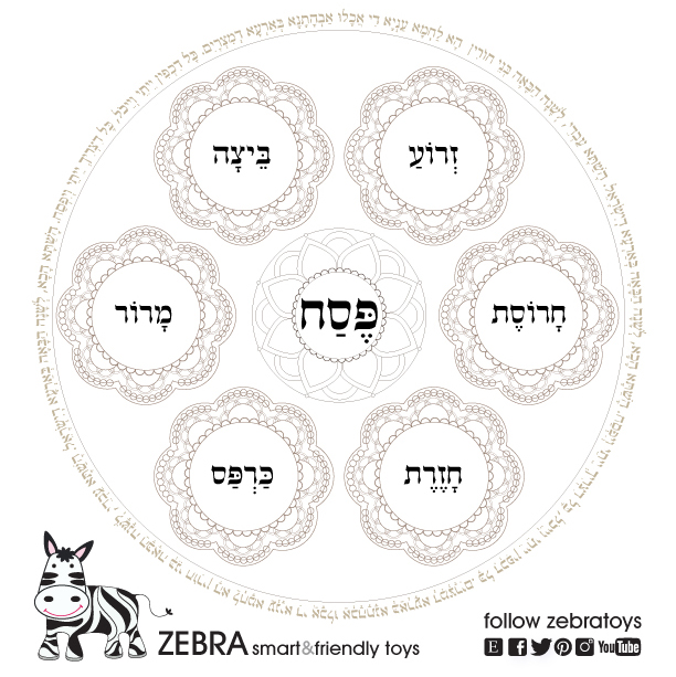 It is a photo of Lively Printable Seder Plate