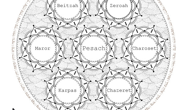 passover plate template printable pesach seder plates coloring passover art hebrew haggadah blessings jewish art projects instant download
