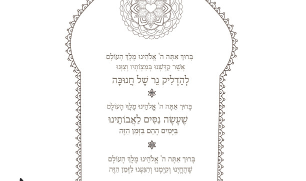 photo about Hanukkah Prayer Printable identified as Hanukkah Menorah Candles Siddur Prayers-Hanukiah Blessings