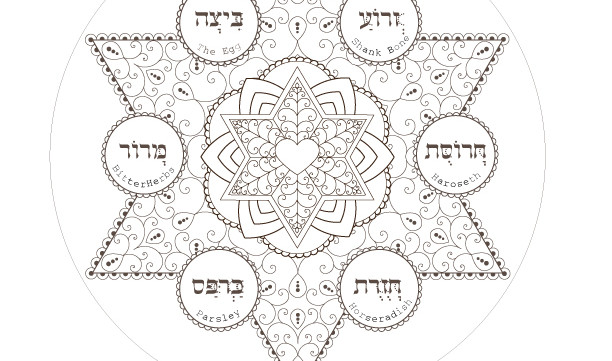 Passover Coloring Pages Archives - HALELUYA Jewish Soul Art ...