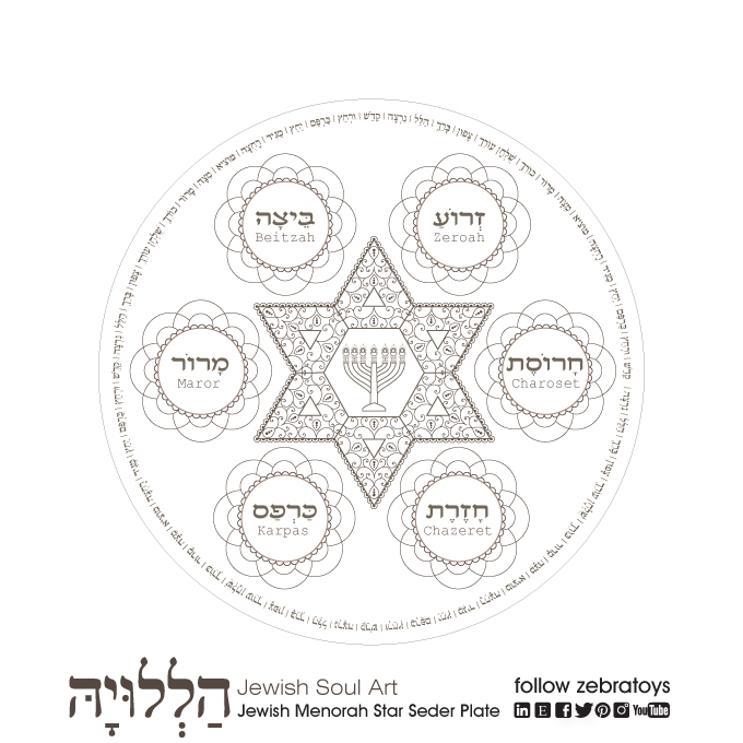 It's just a photo of Adaptable Printable Seder Plate