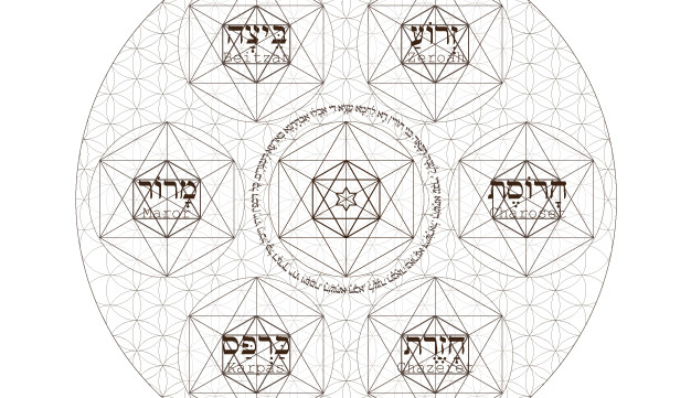 photo relating to Printable Seder Plate named A No cost Seder Plate Coloring Site Downloadable Printable