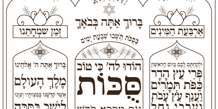 Sukkot Decoration With Prayers And Blessings Holiday Coloring Page Decorating Sukkah Printable Jewish Art Projects Instant Download Haleluya Sacred Soul Art Zebratoys Downloads